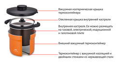 Термокастрюля Thermos KBF-4501 (4,3 литра) 451118