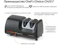 Электрическая точилка Chef's Choice Sportsman Xtreme арт. CC317
