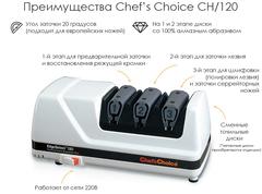 Станок для заточки ножей Chef's Choice арт. CC120W